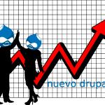 Novedades del nuevo Drupal 8