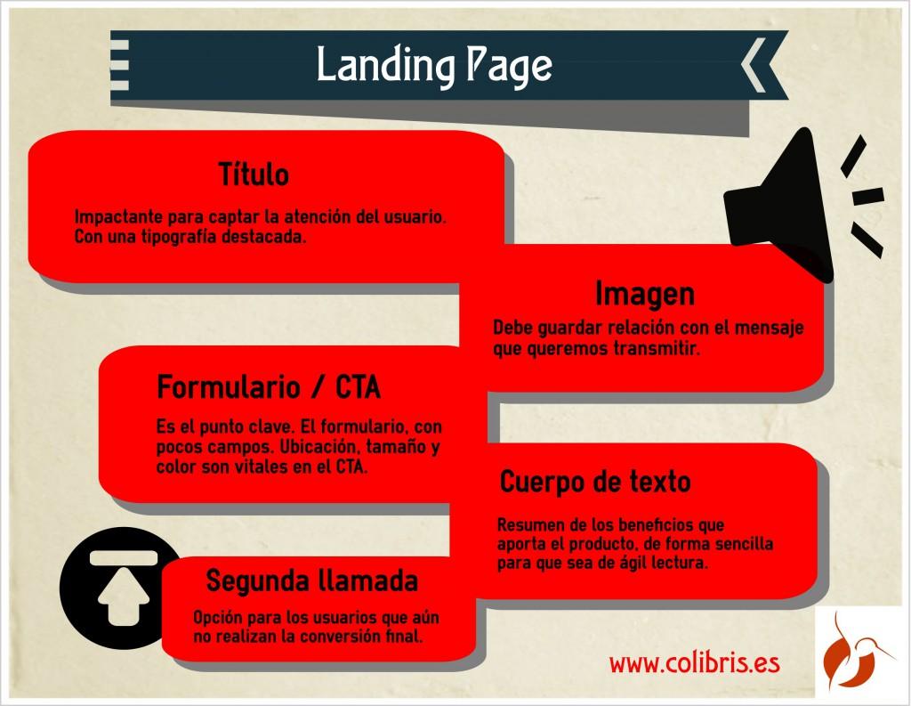Claves principales de una Landing Page