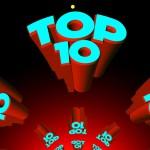 Los 10 artículos más leídos del 2015
