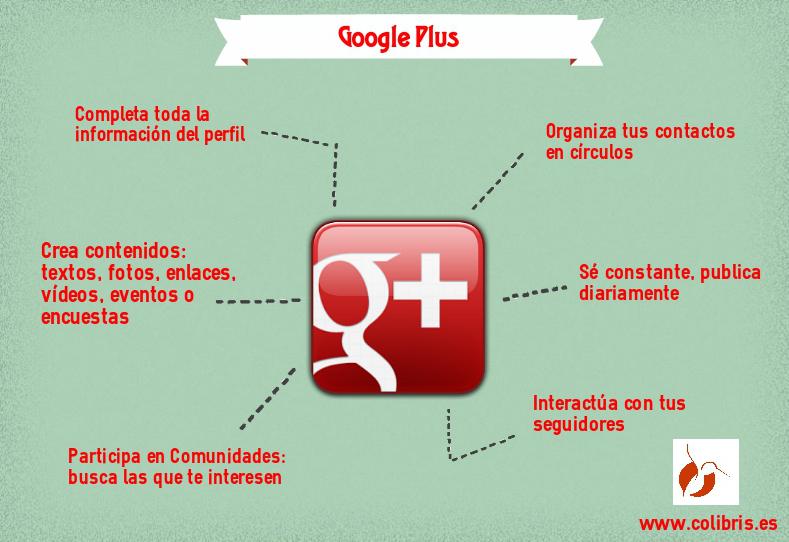 Las ventajas de Google Plus
