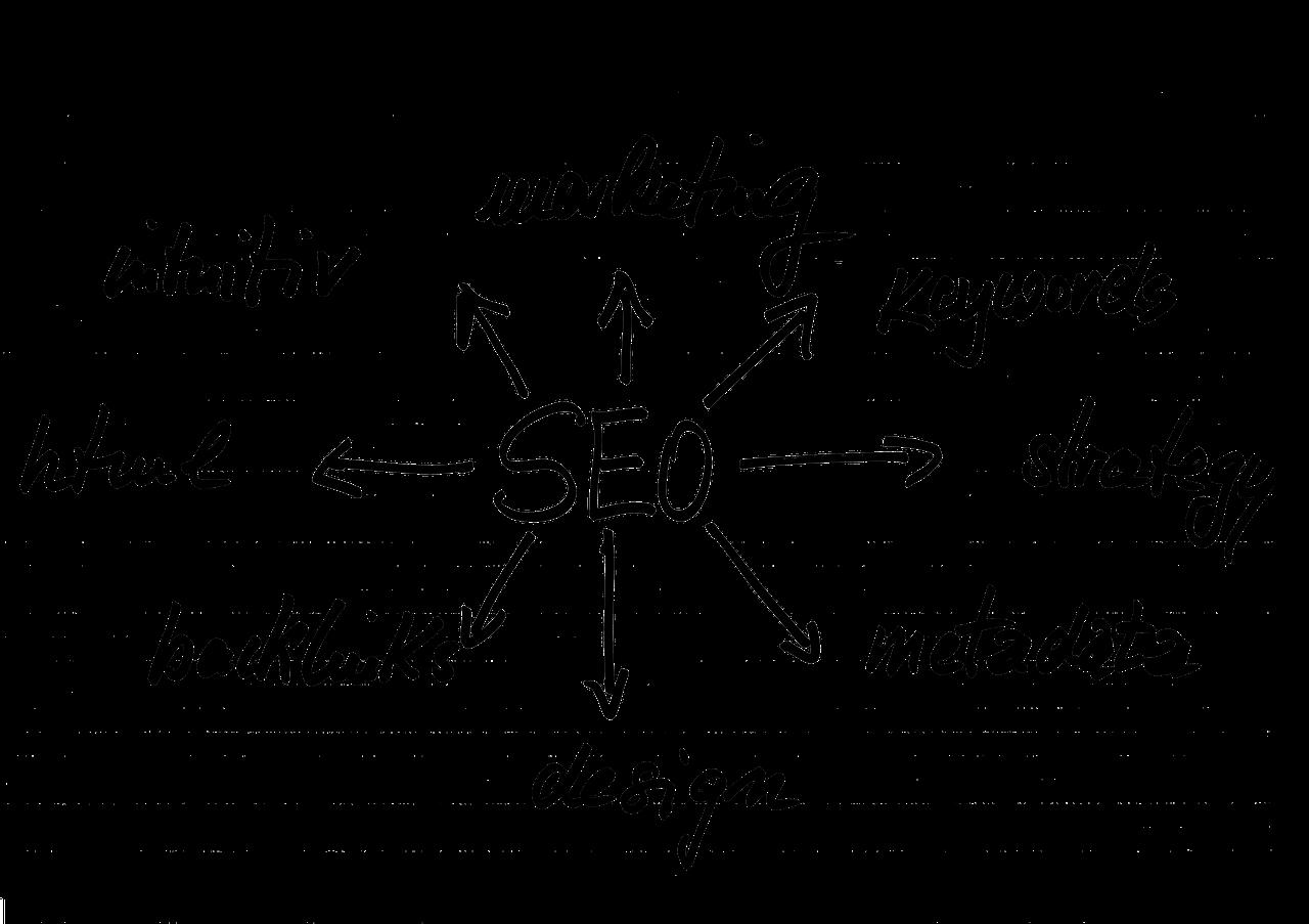 posicionamiento web linkbuilding